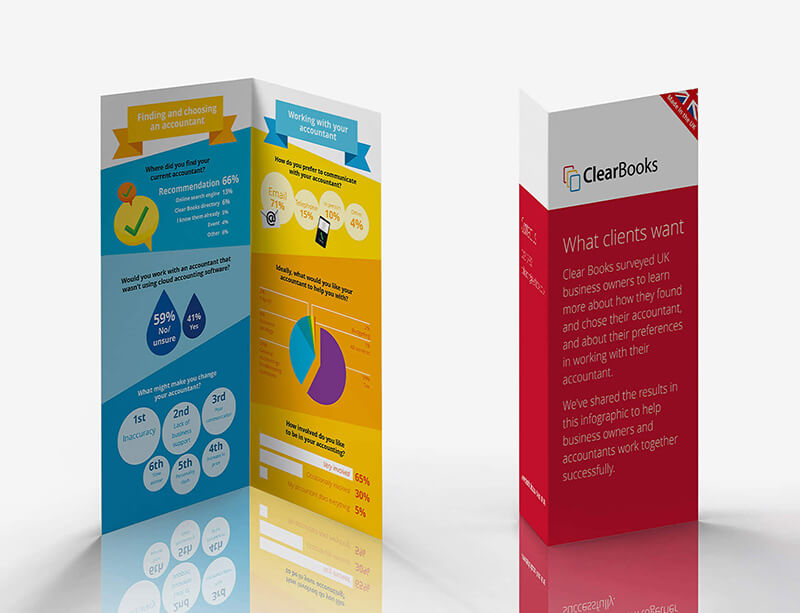 Clear Books Pro DL sized leaflets